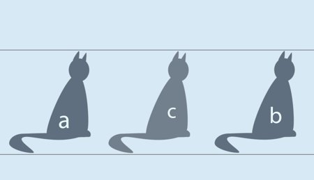 Katter-svar